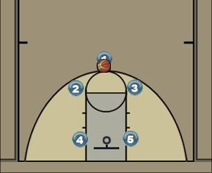 Basketball Play Brooklyn Uncategorized Plays offense