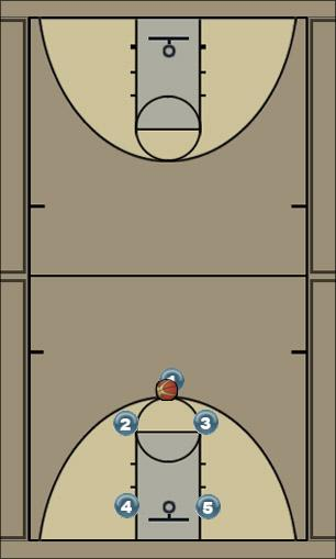 Basketball Play Detriot Uncategorized Plays offense