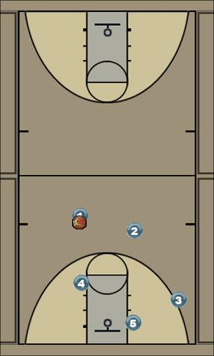 Basketball Play play 2 (Messi) Uncategorized Plays offense
