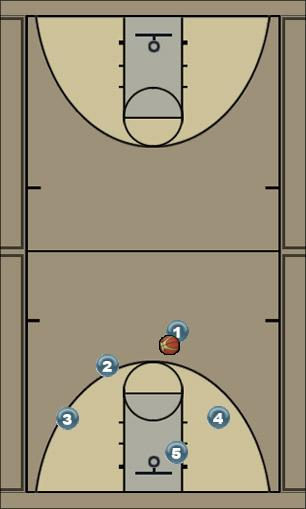 Basketball Play Play 3 (Courtney) Uncategorized Plays offense