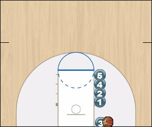 Basketball Play STACK Uncategorized Plays in bounds