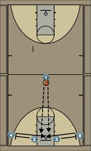 Basketball Play LOW Uncategorized Plays low