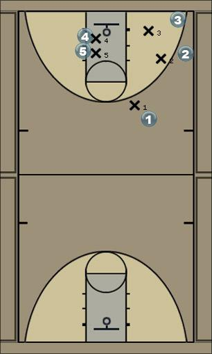 Basketball Play Stack Option 1 Man to Man Set