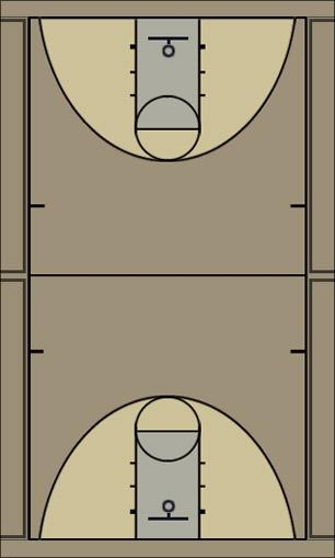 Basketball Play adfasdf Quick Hitter