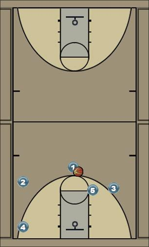 Basketball Play 41 Second half Zone Play
