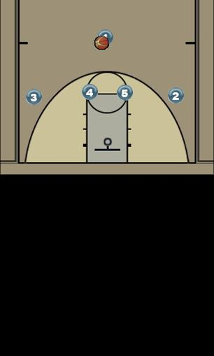 Basketball Play High Option #1 Man to Man Offense