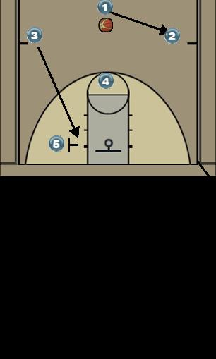 Basketball Play BDA1 Zone Play offense
