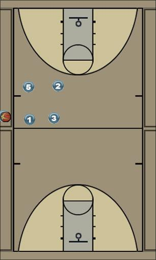 Basketball Play BAOB P1 Sideline Out of Bounds