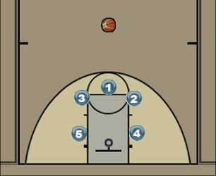 Basketball Play BATZ Defense tight zone defense