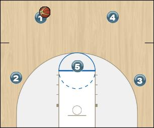 Basketball Play Balance Man to Man Set