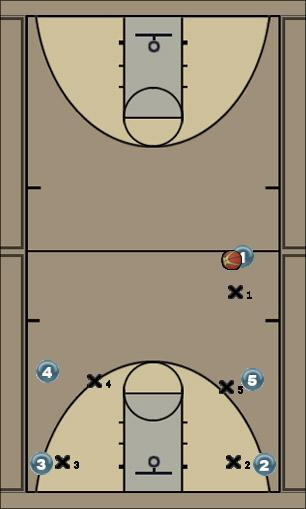 Basketball Play Cross 1 Uncategorized Plays offense
