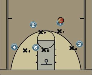 Basketball Play 4 Out Fist Uncategorized Plays off