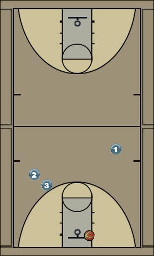 Basketball Play Y Zone Baseline Out of Bounds