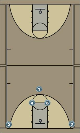 Basketball Play Yes Uncategorized Plays man set