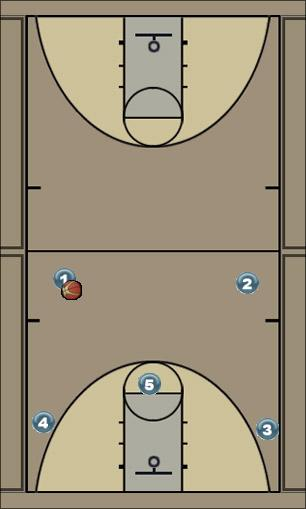 Basketball Play SPECIAL VS 1-3-1 OR HALF TRAP Zone Play