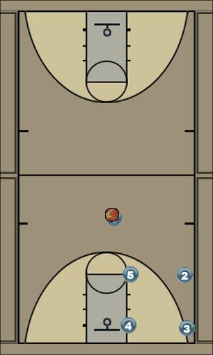 Basketball Play drag Man to Man Set