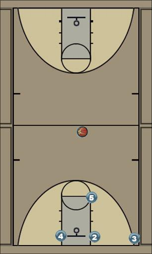 Basketball Play Yellow Man to Man Set