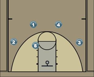 Basketball Play High Flex Action Man to Man Set