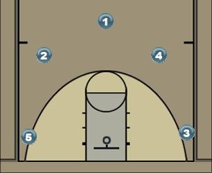 Basketball Play 5-Out Cutter Man to Man Offense