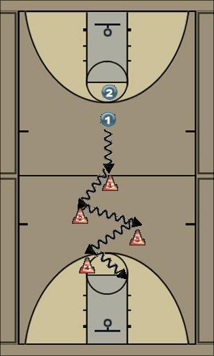Basketball Play Skill Workout Basketball Drill