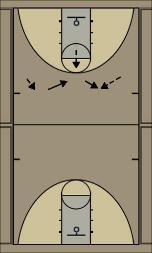 Basketball Play Workout Basketball Drill