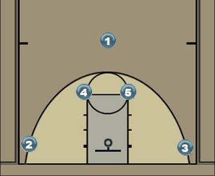 Basketball Play Kansas Action Man to Man Offense