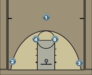 Basketball Play Kansas Action Man to Man Offense