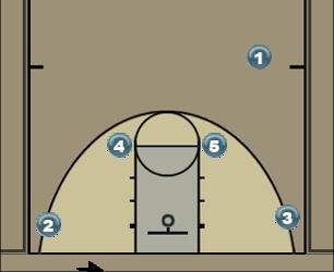 Basketball Play Wing Ball Screen Iso Man to Man Set