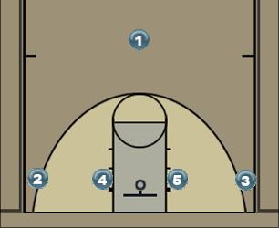 Basketball Play 1-4 Quick Hit Time-Out Quick Hitter