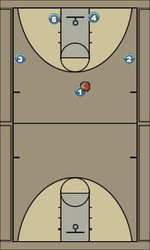 Basketball Play 14 2 man game Man to Man Set
