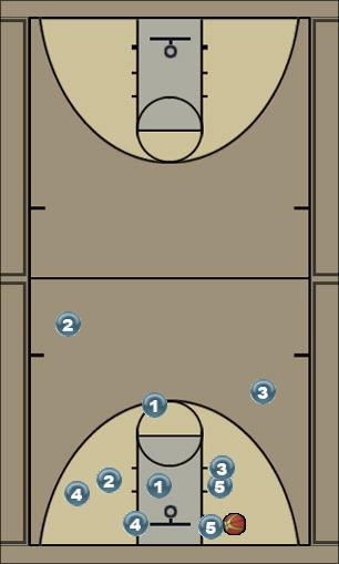 Basketball Play A200 Quick Hitter