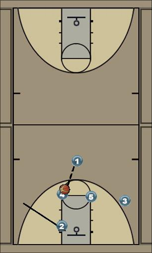 Basketball Play black Uncategorized Plays quick hitter