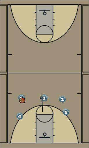 Basketball Play Flare Quick Hitter