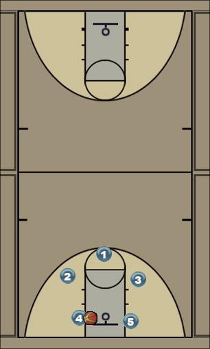 Basketball Play swind basketball club - No.2 Uncategorized Plays offense