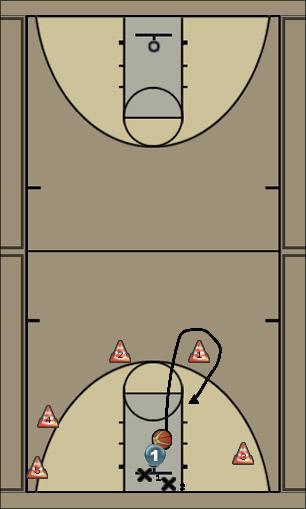 Basketball Play finish random Basketball Drill
