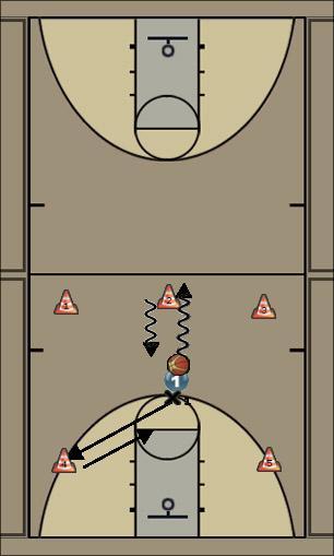 Basketball Play 1vs1 speed advantage Basketball Drill