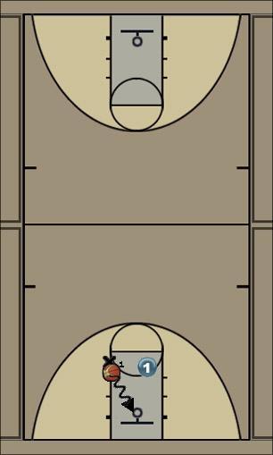 Basketball Play 1vs1 full court Basketball Drill