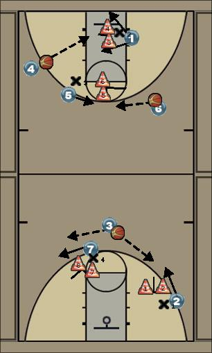 Basketball Play 1vs1 screen lecture Basketball Drill