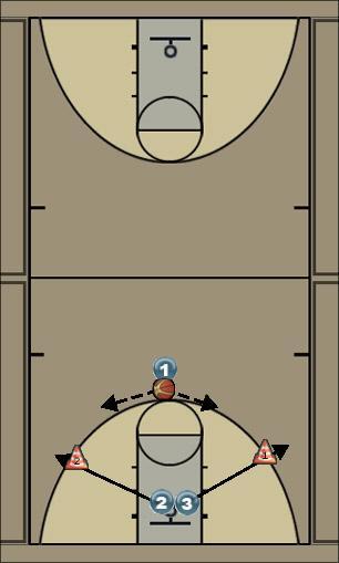 Basketball Play 1vs1 vs help Basketball Drill