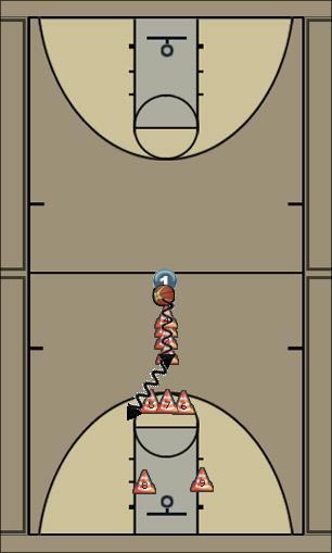 Basketball Play crossover drill 1 Basketball Drill