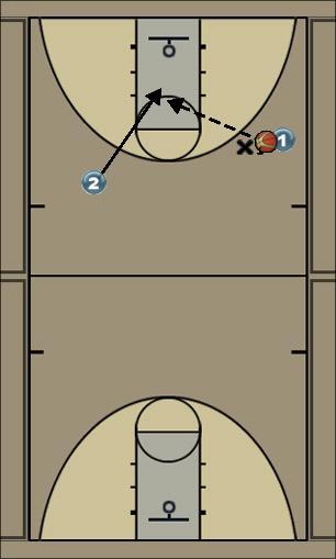 Basketball Play passing under pressure Basketball Drill