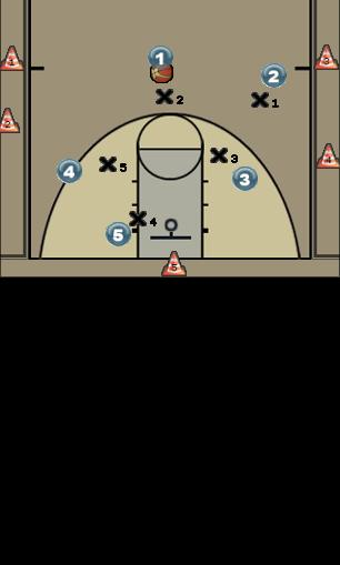 Basketball Play 7 consecutive passes Basketball Drill