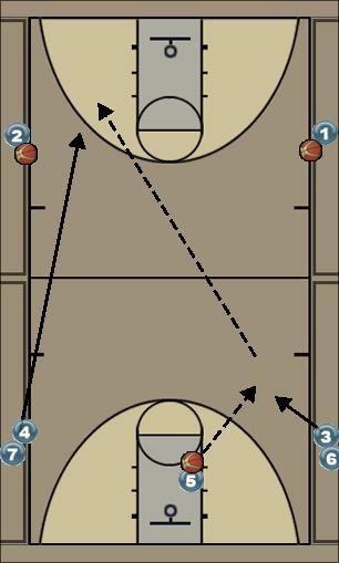 Basketball Play 100 Basketball Drill