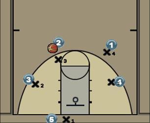 Basketball Play 50 pts Basketball Drill
