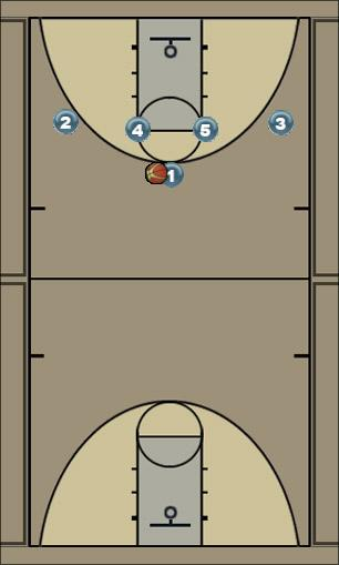 Basketball Play Reverse Elevator Screen Uncategorized Plays offense, 1-4 hi, elevator.