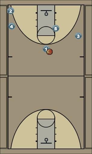 Basketball Play Pin Down Reverse Elevator Man to Man Set