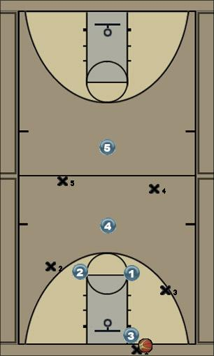 Basketball Play Diamond Press Defense
