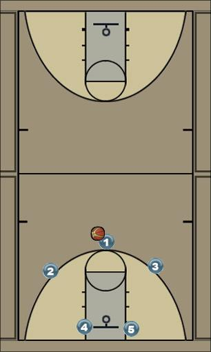 Basketball Play Heat Two Man to Man Offense