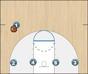 Basketball Play Flex Uncategorized Plays