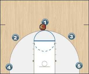 Basketball Play Open Man to Man Offense